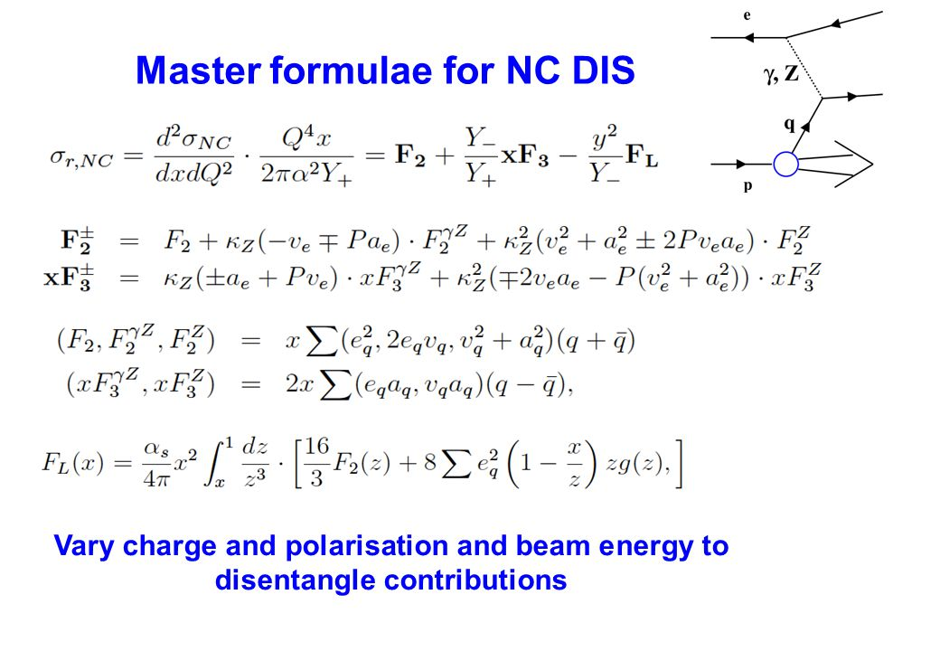 Master formulae for NC DIS Vary charge and polarisation and beam energy to disentangle contributions