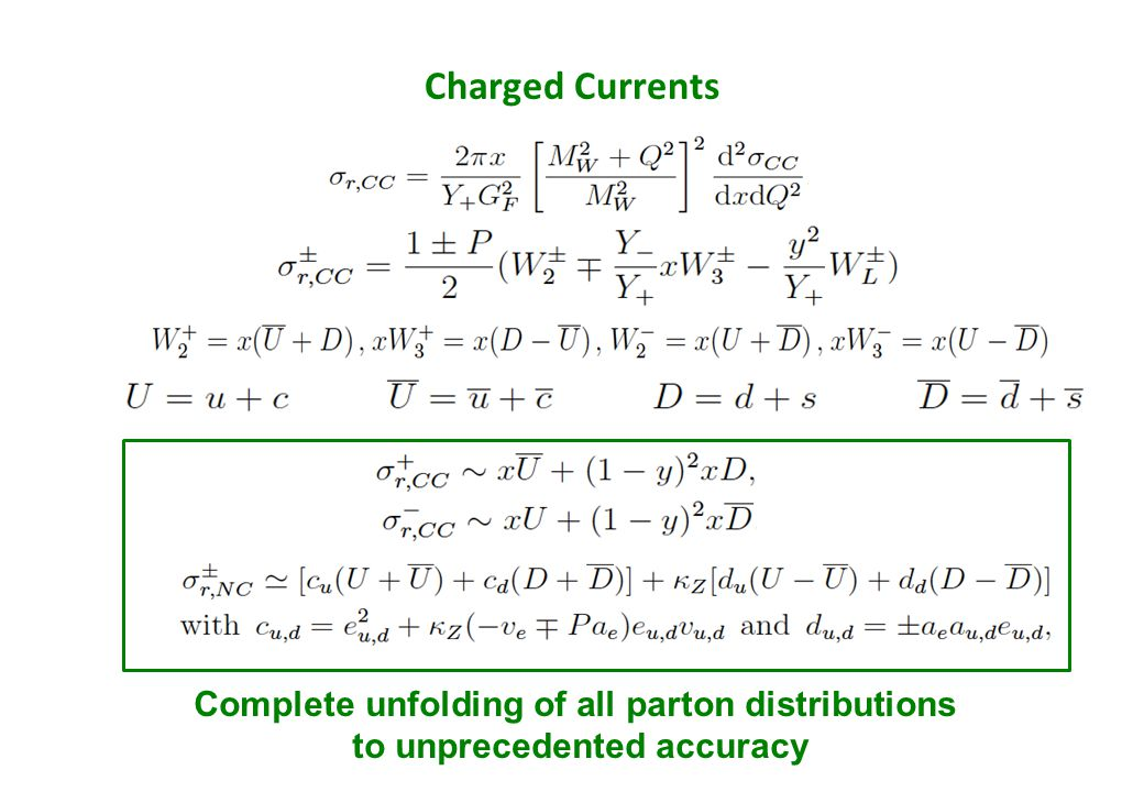 Charged Currents Complete unfolding of all parton distributions to unprecedented accuracy