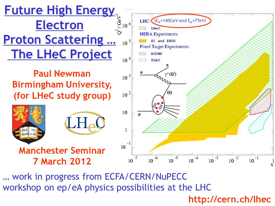 Schedule and Remarks Aim to start operation by 2023 [high lumi phase of LHC] The major accelerator and detector technologies exist Cost is modest in major HEP project terms Steps: Conceptual Design Report, 2012 Evaluation within CERN / European PP/NP strategy If positive, move towards a TDR 2013/14