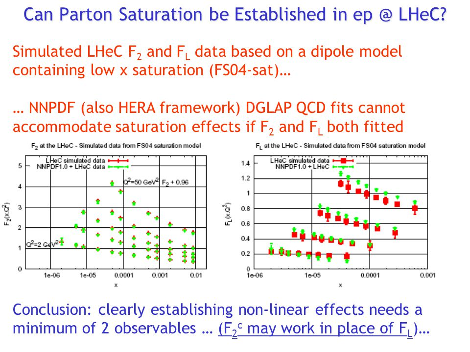 Can Parton Saturation be Established in ep @ LHeC.
