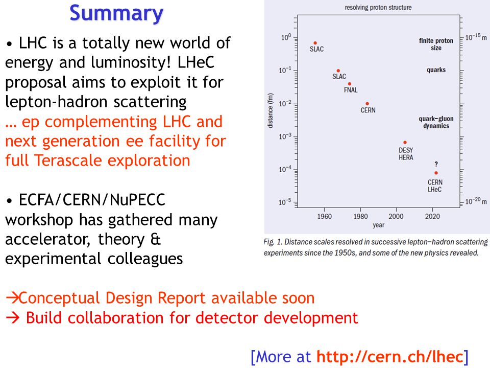 Summary LHC is a totally new world of energy and luminosity.