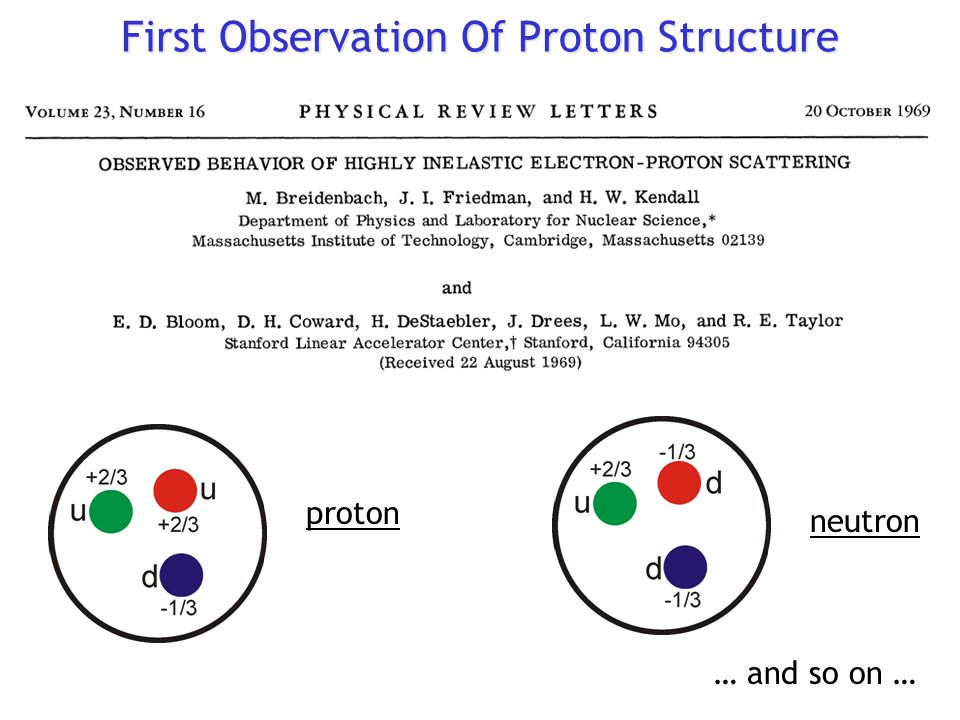 First Observation Of Proton Structure proton neutron … and so on …