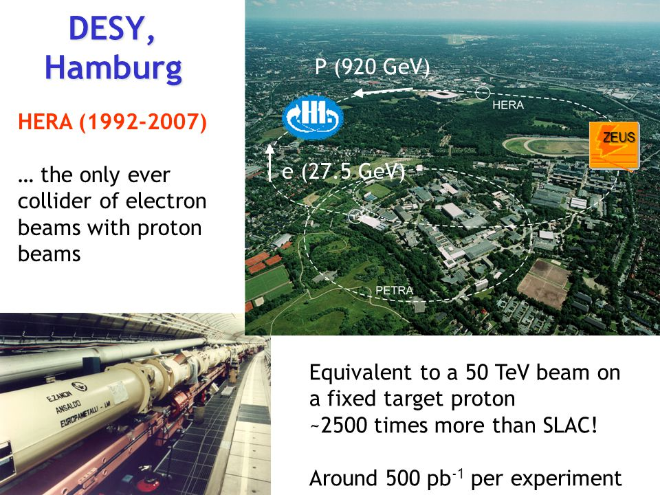Anomalous Higgs Couplings First study with 2 b-tags Backgrounds (jets in NC, CC, top) suppressed with cuts on jet multiplicity, b-tags, event kinematics, missing p t ~ 100 events / year after cuts (S/B = 1.8)  Sensitive to anomalous H  WW and H  bbbar couplings [m H = 120 GeV] Clean signal: H + j + p t miss