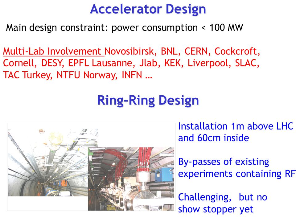 Accelerator Design Main design constraint: power consumption < 100 MW Multi-Lab Involvement Novosibirsk, BNL, CERN, Cockcroft, Cornell, DESY, EPFL Lausanne, Jlab, KEK, Liverpool, SLAC, TAC Turkey, NTFU Norway, INFN … Ring-Ring Design Installation 1m above LHC and 60cm inside By-passes of existing experiments containing RF Challenging, but no show stopper yet