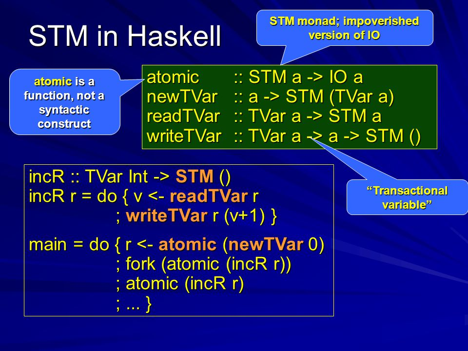 STM in Haskell atomic :: STM a -> IO a newTVar :: a -> STM (TVar a) readTVar :: TVar a -> STM a writeTVar :: TVar a -> a -> STM () incR :: TVar Int -> STM () incR r = do { v STM () incR r = do { v <- readTVar r ; writeTVar r (v+1) } main = do { r <- atomic (newTVar 0) ; fork (atomic (incR r)) ; atomic (incR r) ;...