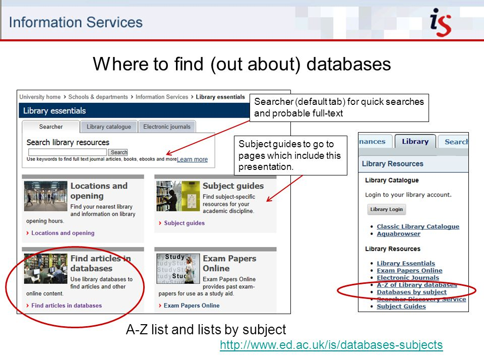 Where to find (out about) databases A-Z list and lists by subject   Subject guides to go to pages which include this presentation.
