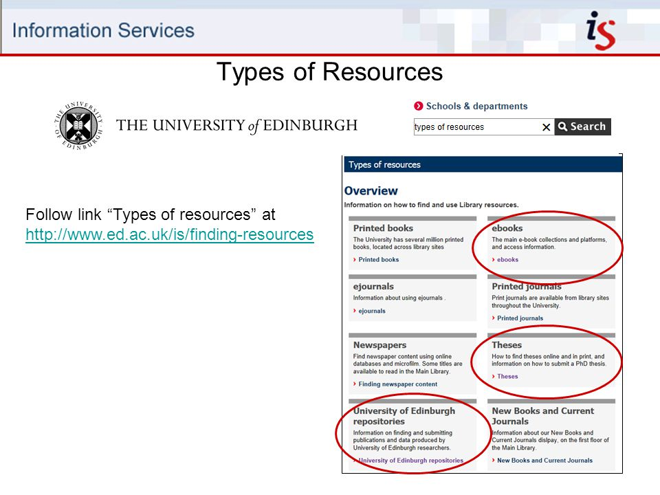 Types of Resources Follow link Types of resources at http://www.ed.ac.uk/is/finding-resources