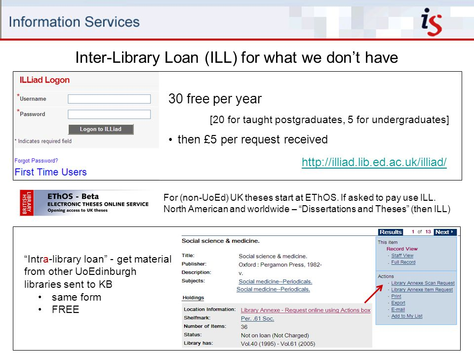Inter-Library Loan (ILL) for what we don't have For (non-UoEd) UK theses start at EThOS.