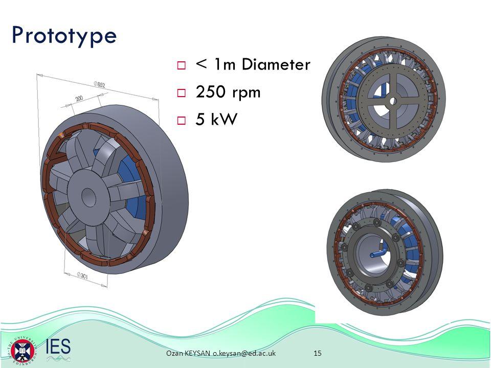 Ozan KEYSAN o.keysan@ed.ac.uk 15 Prototype  < 1m Diameter  250 rpm  5 kW
