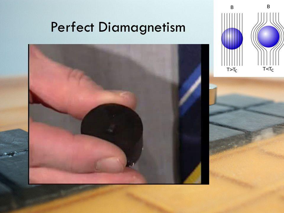 Ozan KEYSAN o.keysan@ed.ac.uk 7 Perfect Diamagnetism
