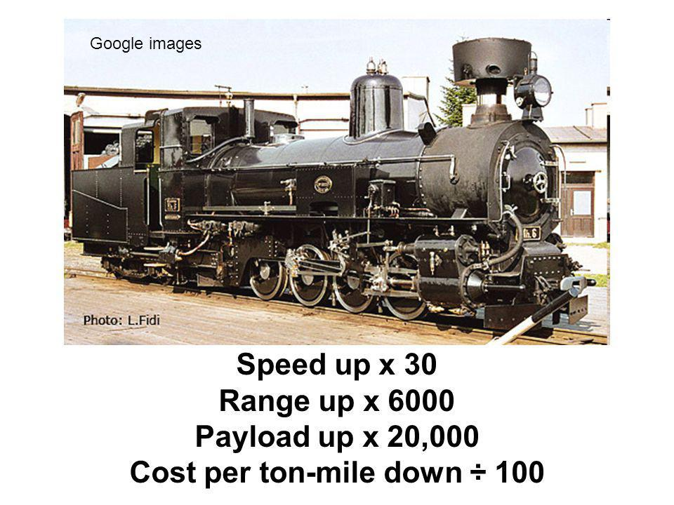 Speed up x 30 Range up x 6000 Payload up x 20,000 Cost per ton-mile down ÷ 100 Google images