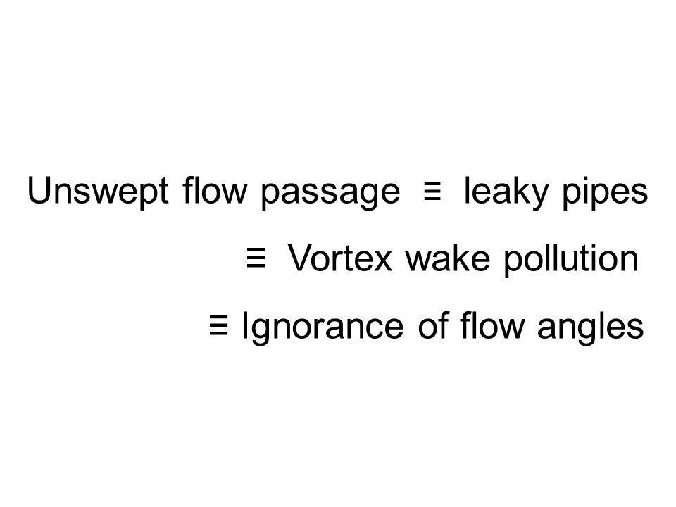 Unswept flow passage ≡ leaky pipes ≡ Vortex wake pollution ≡ Ignorance of flow angles
