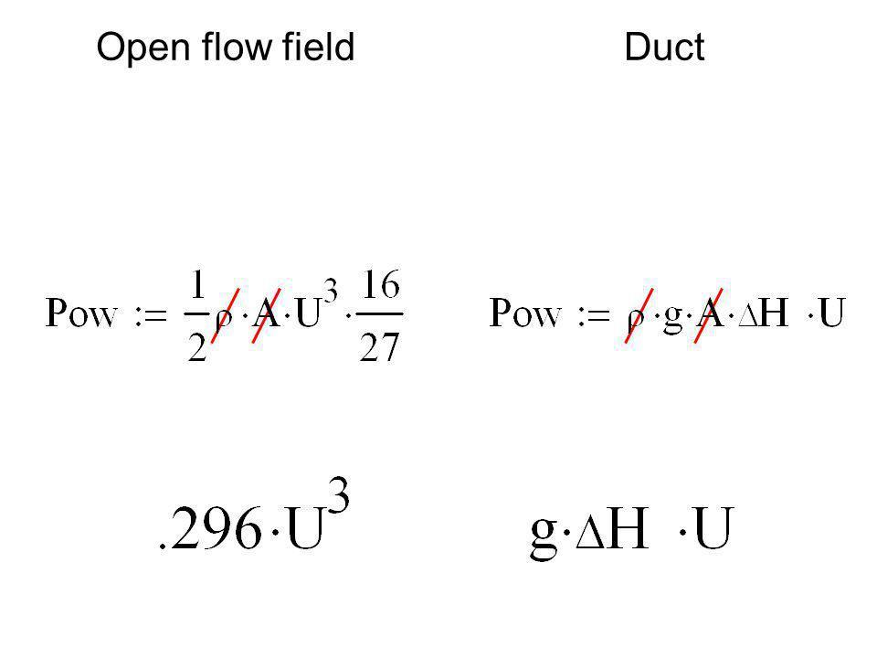 Open flow field Duct