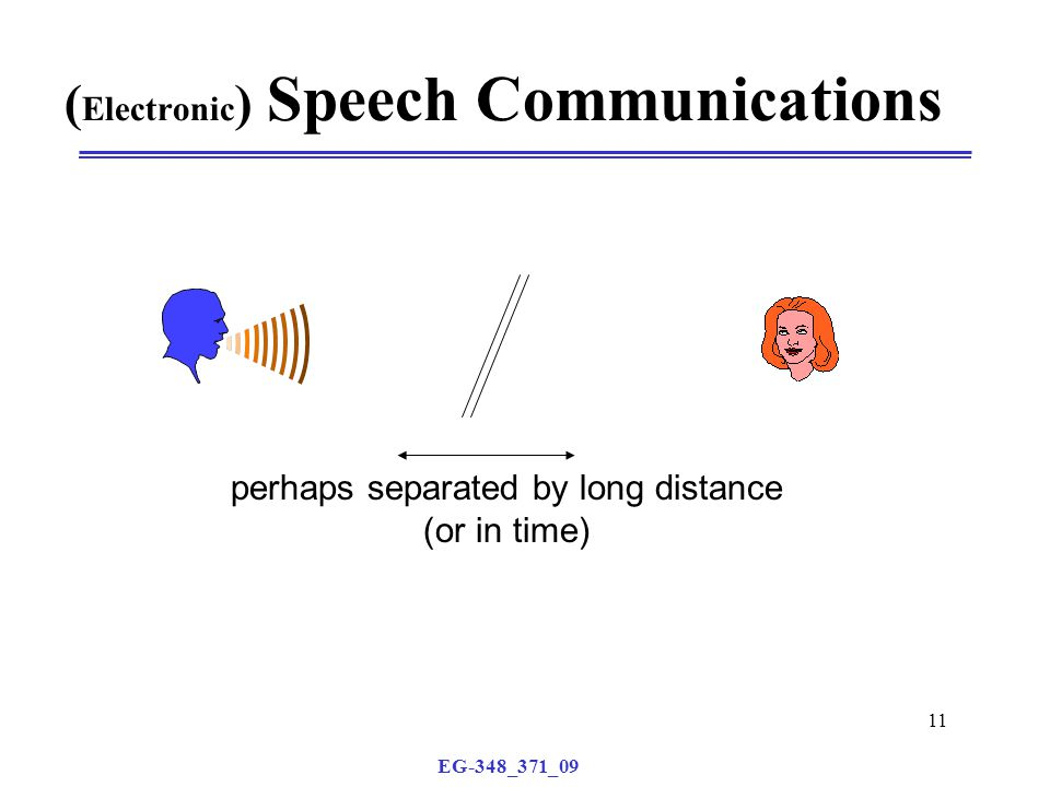 EG-348_371_09 11 ( Electronic ) Speech Communications perhaps separated by long distance (or in time)