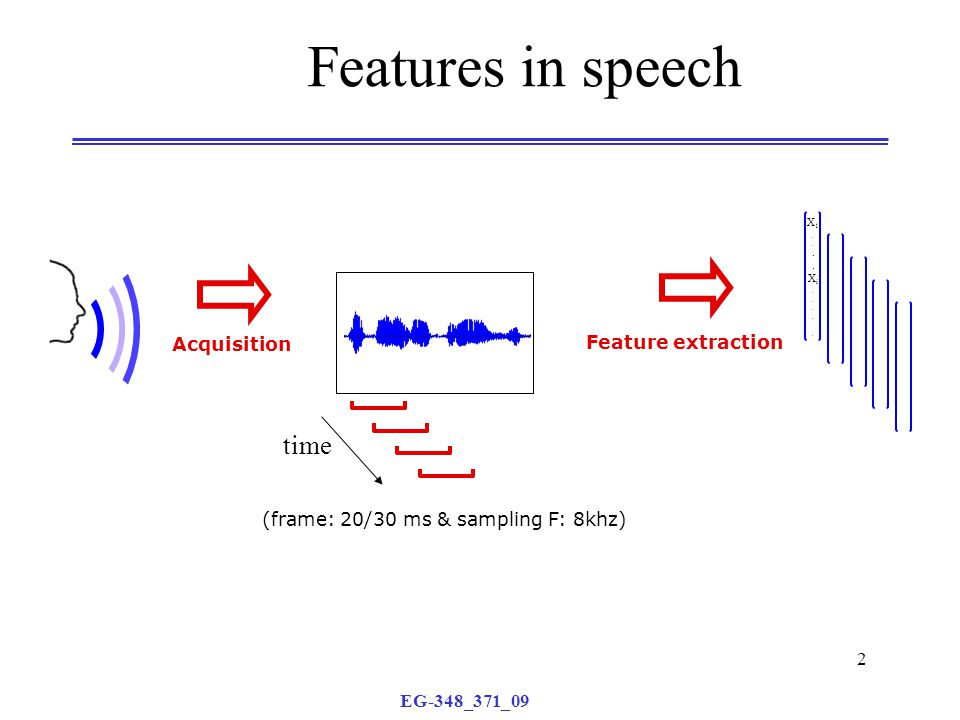 EG-348_371_09 2 Features in speech X1....Xi.....X1....Xi..... Acquisition (frame: 20/30 ms & sampling F: 8khz) Feature extraction time