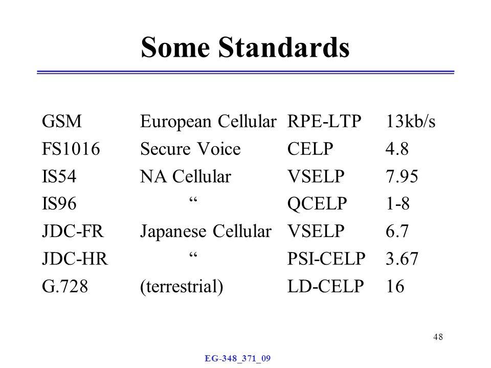 EG-348_371_09 48 Some Standards GSMEuropean CellularRPE-LTP13kb/s FS1016Secure VoiceCELP4.8 IS54NA CellularVSELP7.95 IS96 QCELP1-8 JDC-FRJapanese CellularVSELP6.7 JDC-HR PSI-CELP3.67 G.728(terrestrial)LD-CELP16