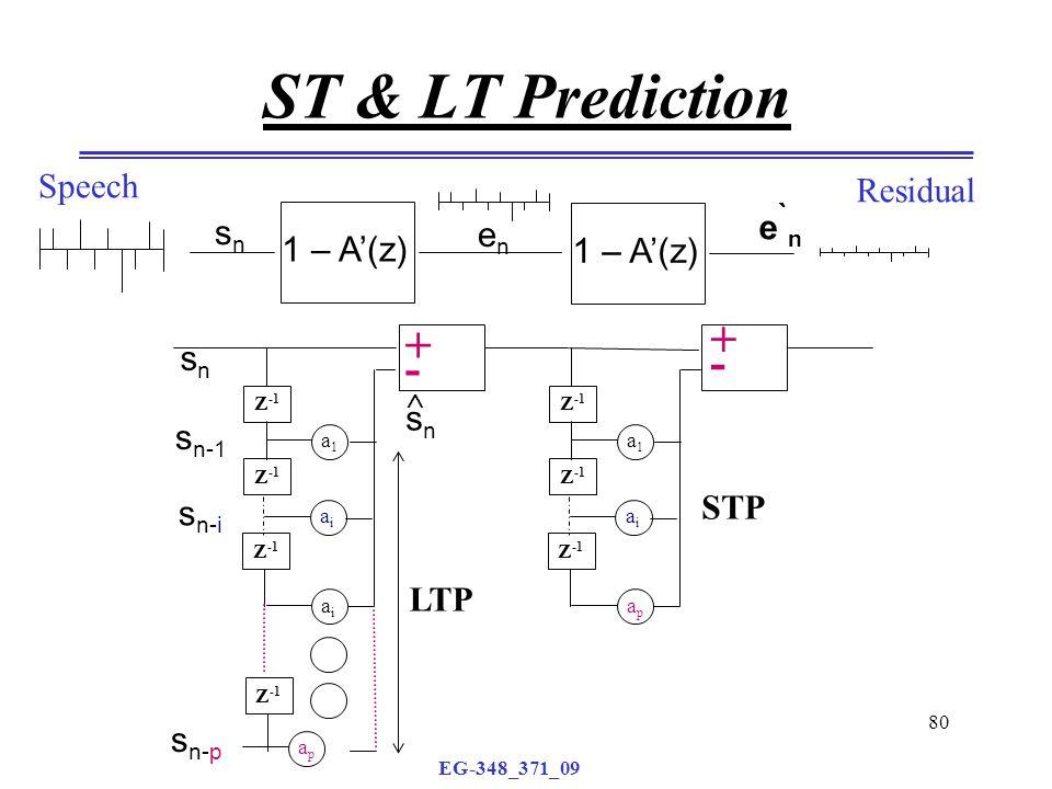 EG-348_371_09 80 ST & LT Prediction 1 – A'(z) snsn enen Residual 1 – A'(z) e`ne`n Z -1 a1a1 aiai aiai snsn  snsn s n-1 s n-i s n-p +-+- Z -1 a1a1 aiai apap +-+- apap LTP STP Speech
