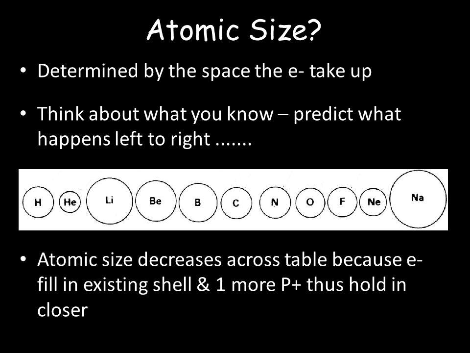 Atomic Size.