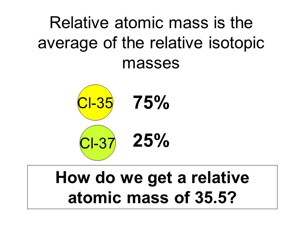 So what is relative atomic mass Cl-35 Cl-37 75% 25%