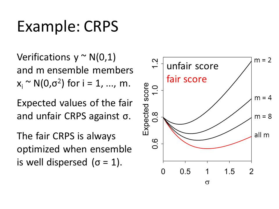Example: CRPS Verifications y ~ N(0,1) and m ensemble members x i ~ N(0,σ 2 ) for i = 1,..., m. Expected values of the fair and unfair CRPS against σ.