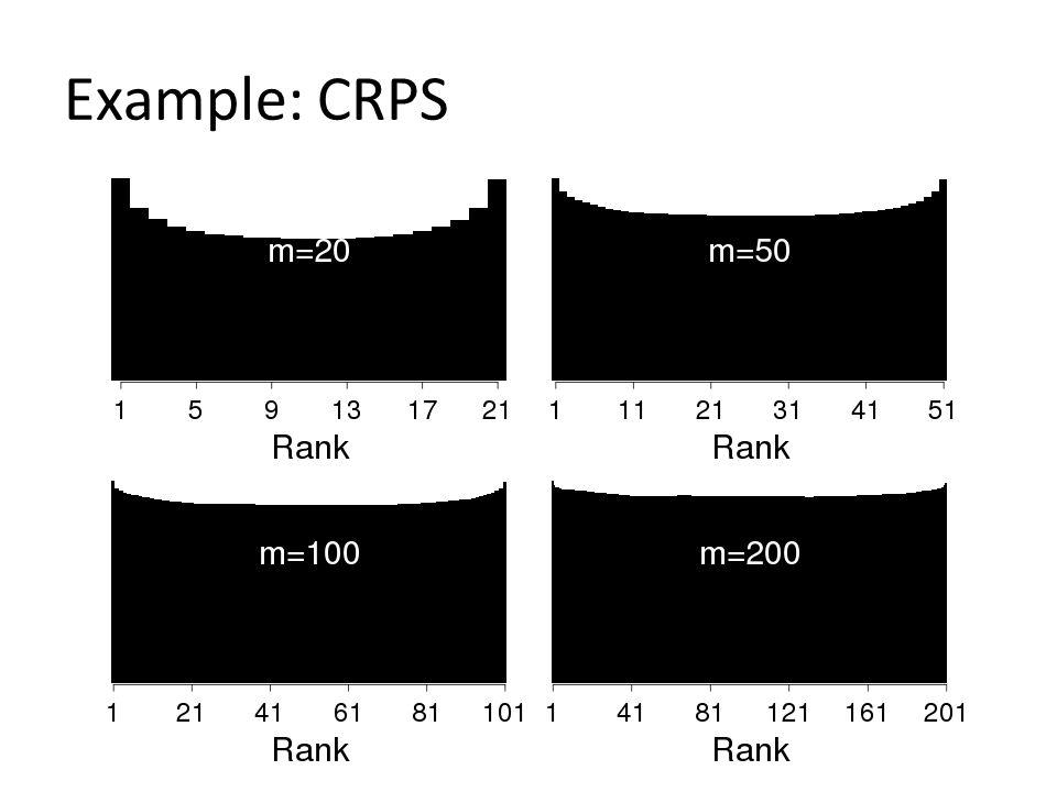 Example: CRPS