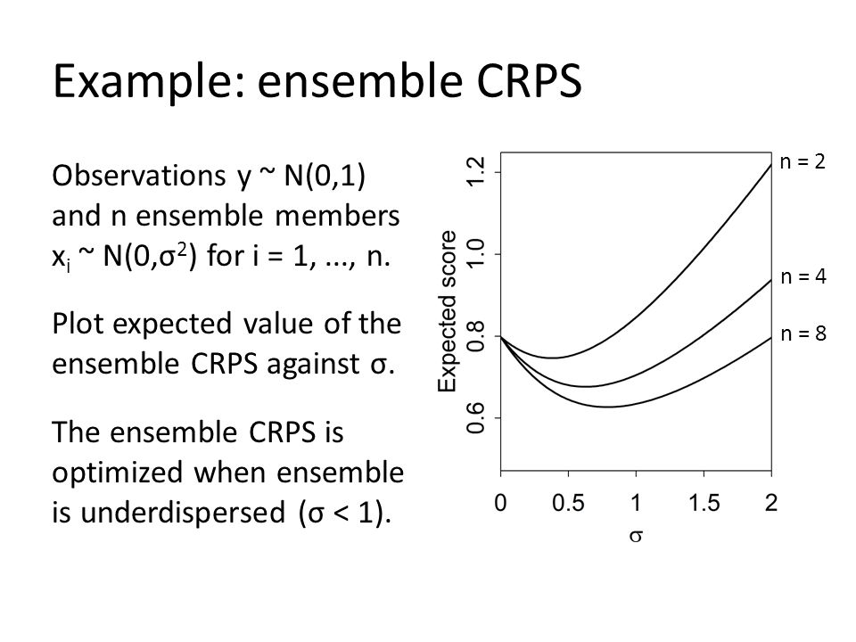 Example: ensemble CRPS Observations y ~ N(0,1) and n ensemble members x i ~ N(0,σ 2 ) for i = 1,..., n. Plot expected value of the ensemble CRPS again