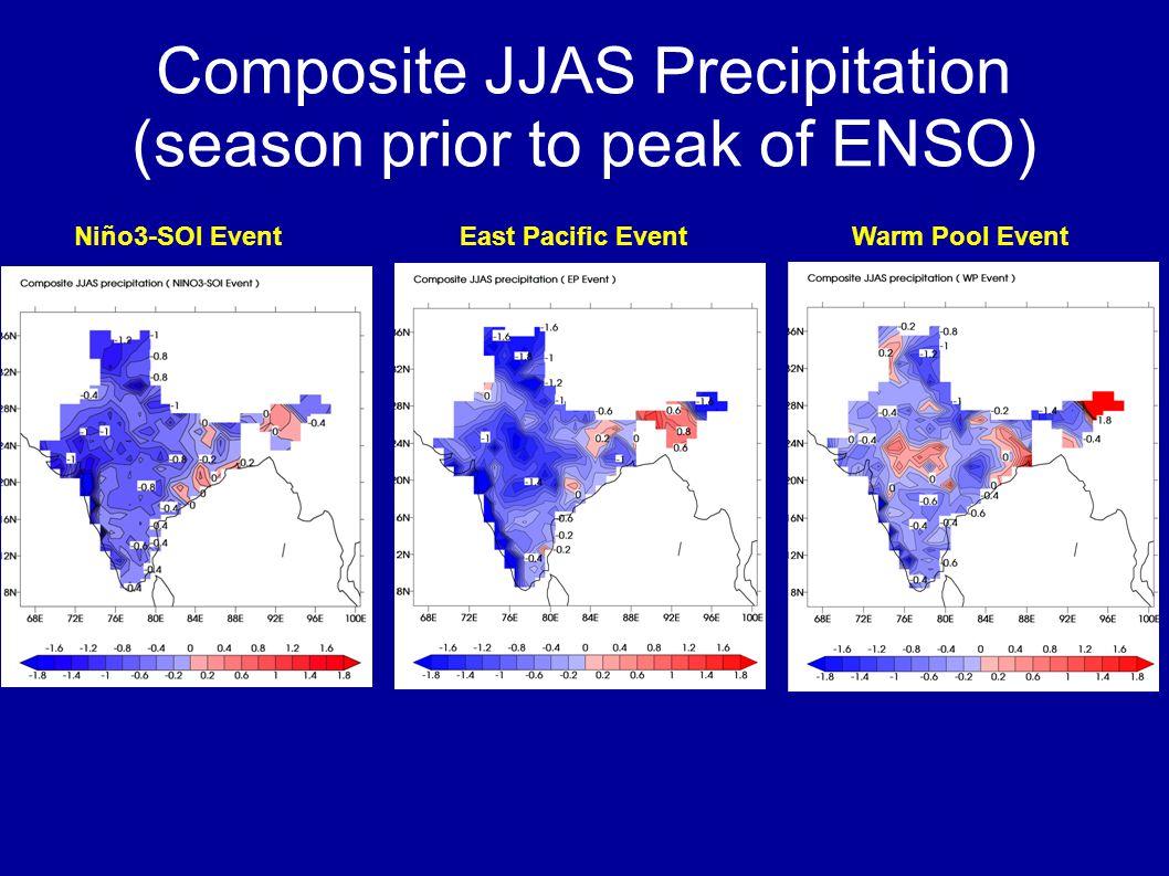 Composite JJAS Precipitation (season prior to peak of ENSO) Niño3-SOI EventEast Pacific EventWarm Pool Event