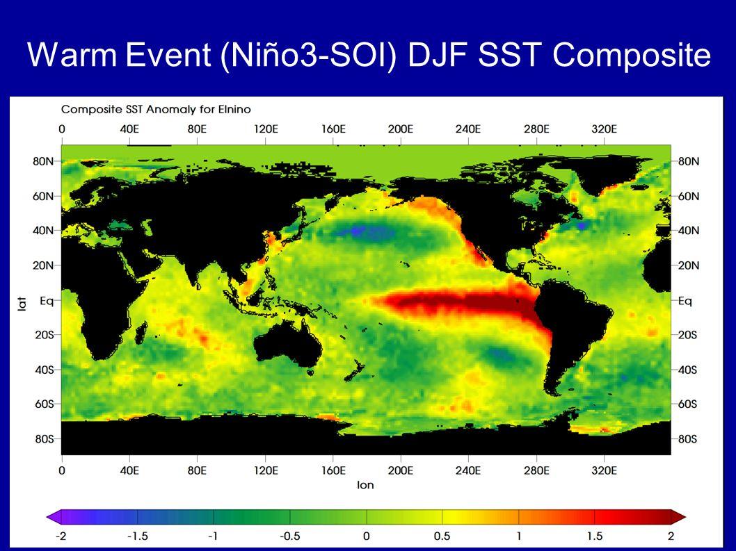 Warm Event (Niño3-SOI) DJF SST Composite
