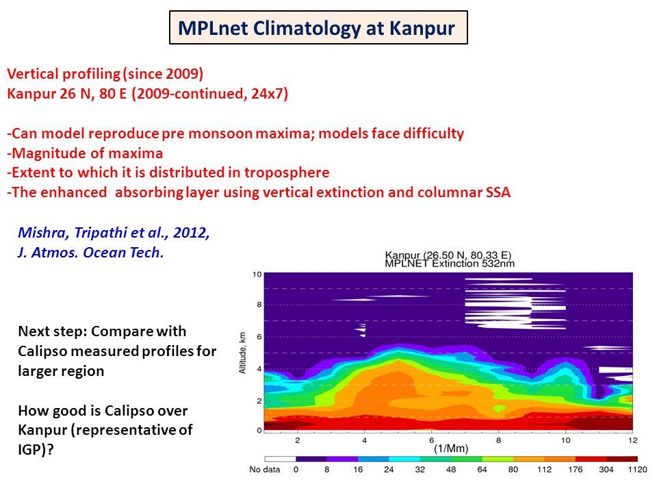 Mishra, Tripathi et al., 2012, J. Atmos. Ocean Tech.