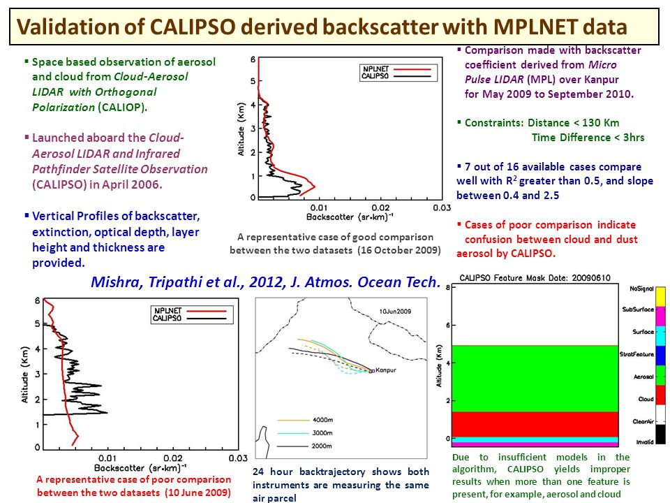 Validation of CALIPSO derived backscatter with MPLNET data Due to insufficient models in the algorithm, CALIPSO yields improper results when more than one feature is present, for example, aerosol and cloud 24 hour backtrajectory shows both instruments are measuring the same air parcel  Space based observation of aerosol and cloud from Cloud-Aerosol LIDAR with Orthogonal Polarization (CALIOP ).