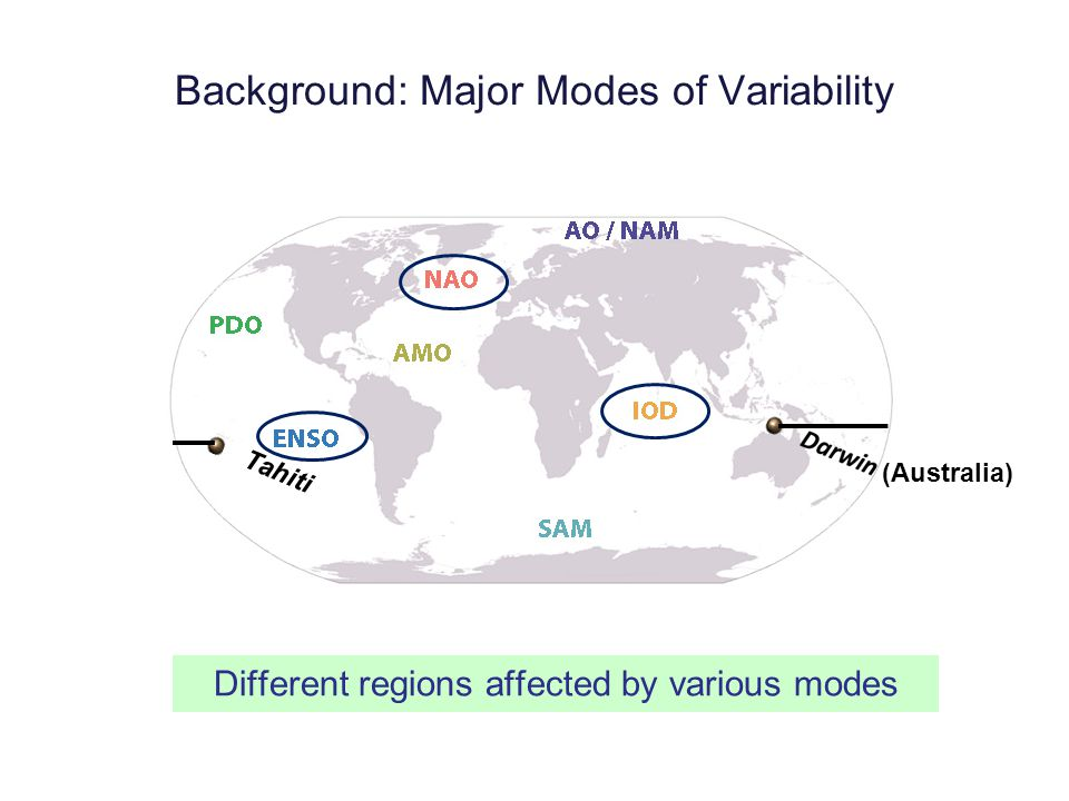 Moistening vary model to model, but all models exhibit a nearly linear relationship between column water vapour and surface temperature.