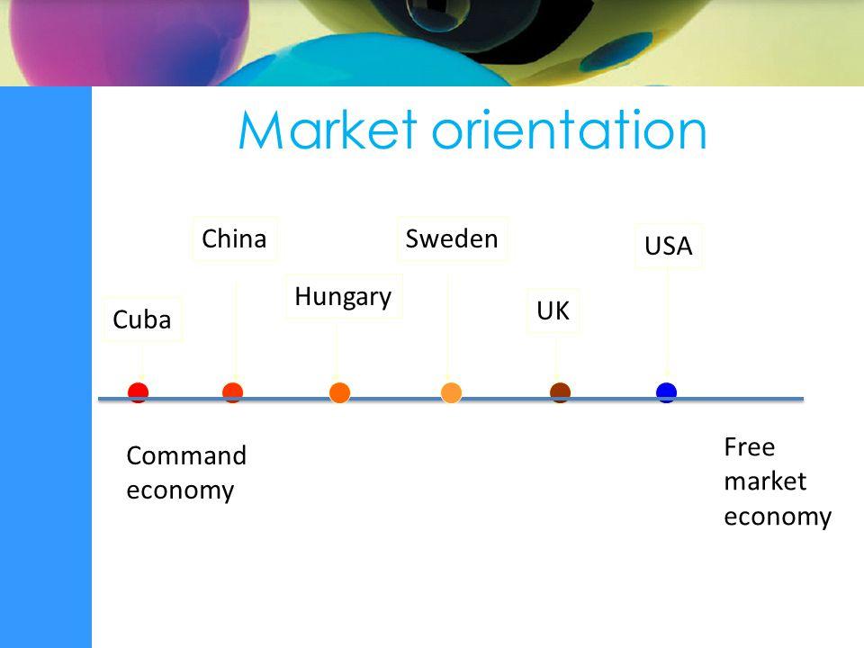 UKUSAChinaCuba Command economy Free market economy HungarySweden Market orientation