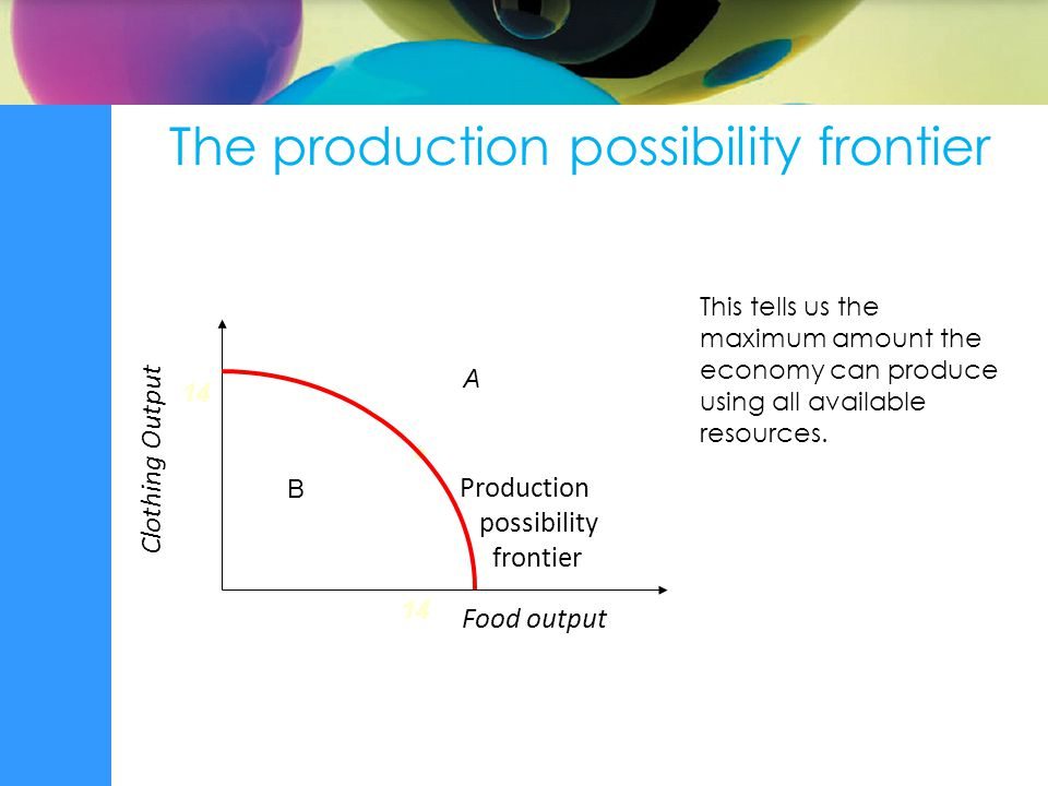 Food output A  Clothing Output 14 Production possibility frontier The production possibility frontier This tells us the maximum amount the economy can produce using all available resources.