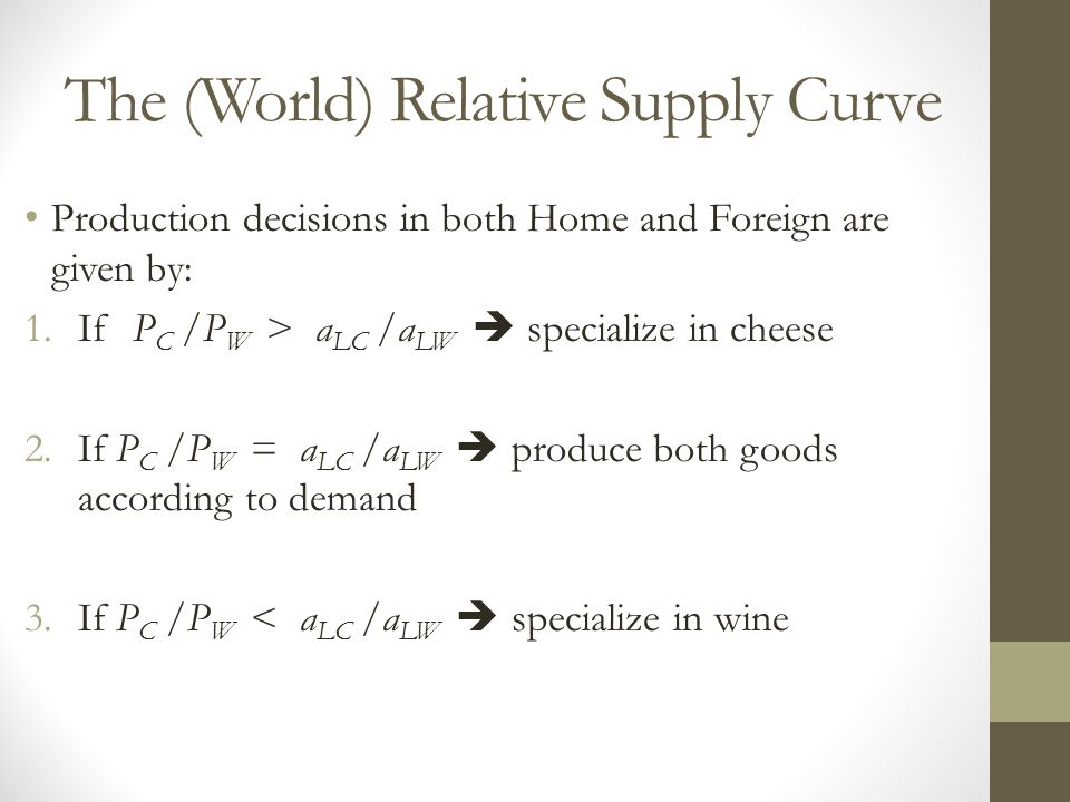 The (World) Relative Supply Curve Production decisions in both Home and Foreign are given by: 1.If P C /P W > a LC /a LW  specialize in cheese 2.If P C /P W = a LC /a LW  produce both goods according to demand 3.If P C /P W < a LC /a LW  specialize in wine