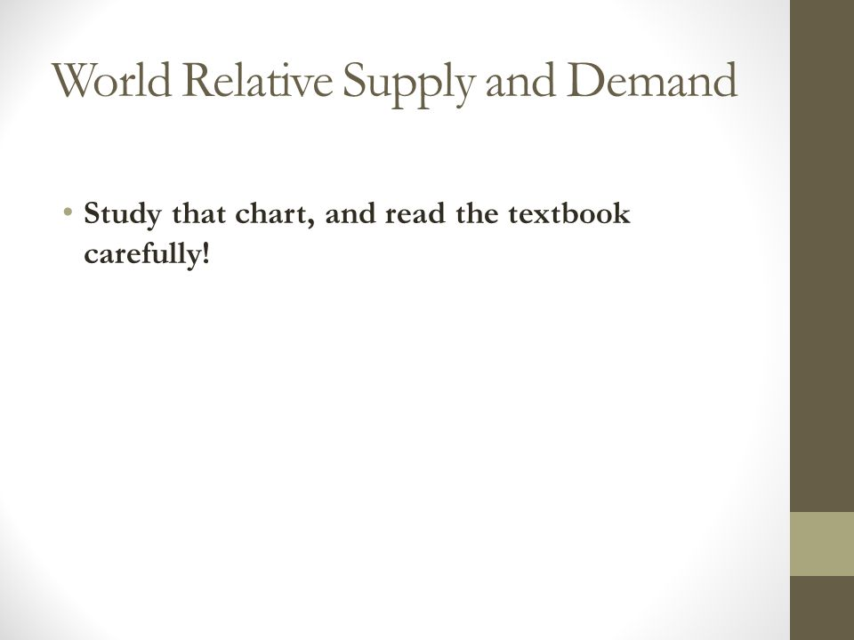 Study that chart, and read the textbook carefully!
