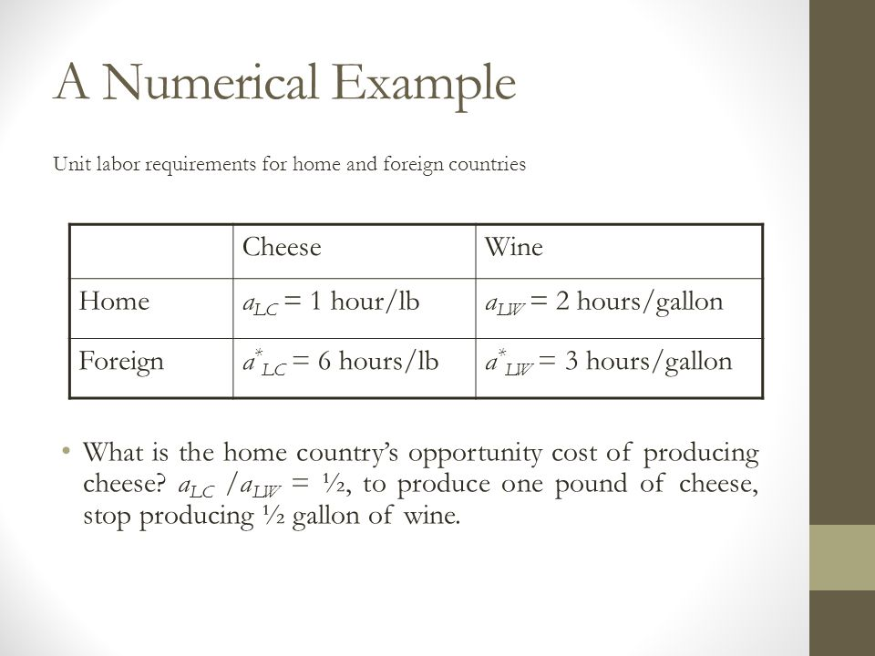 A Numerical Example What is the home country's opportunity cost of producing cheese? a LC /a LW = ½, to produce one pound of cheese, stop producing ½