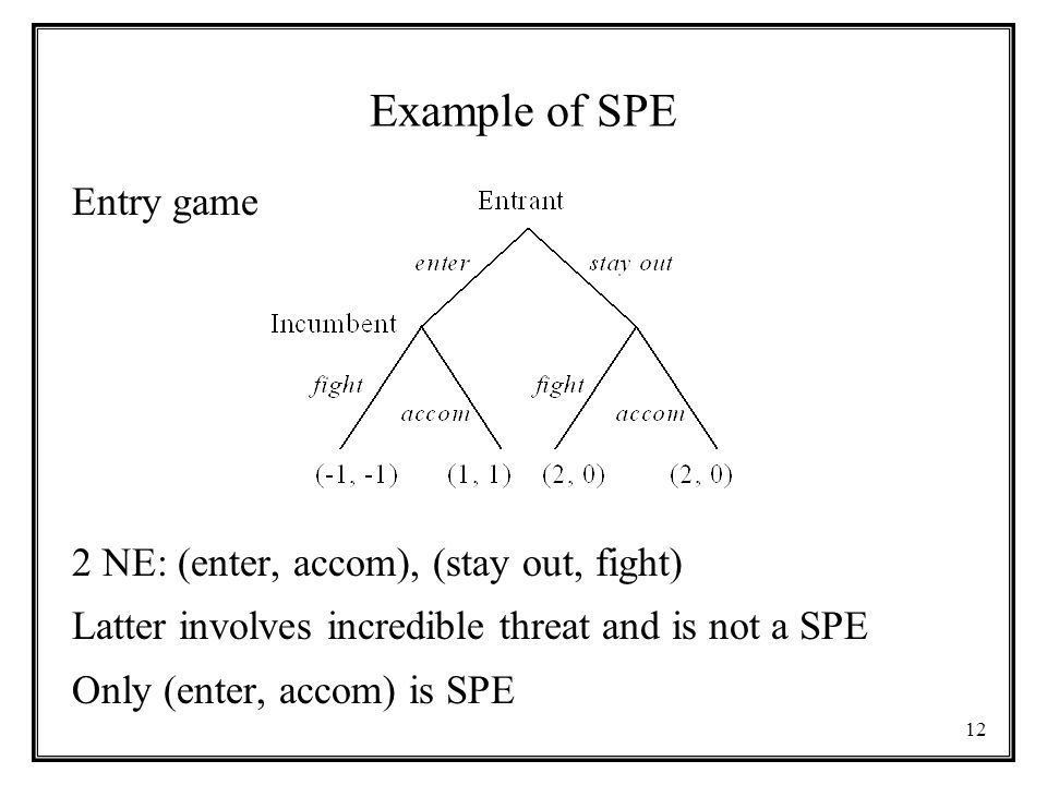 13 Example of SPE Stackelberg game: Incumbent chooses output…then entrant reacts to maximise profit.