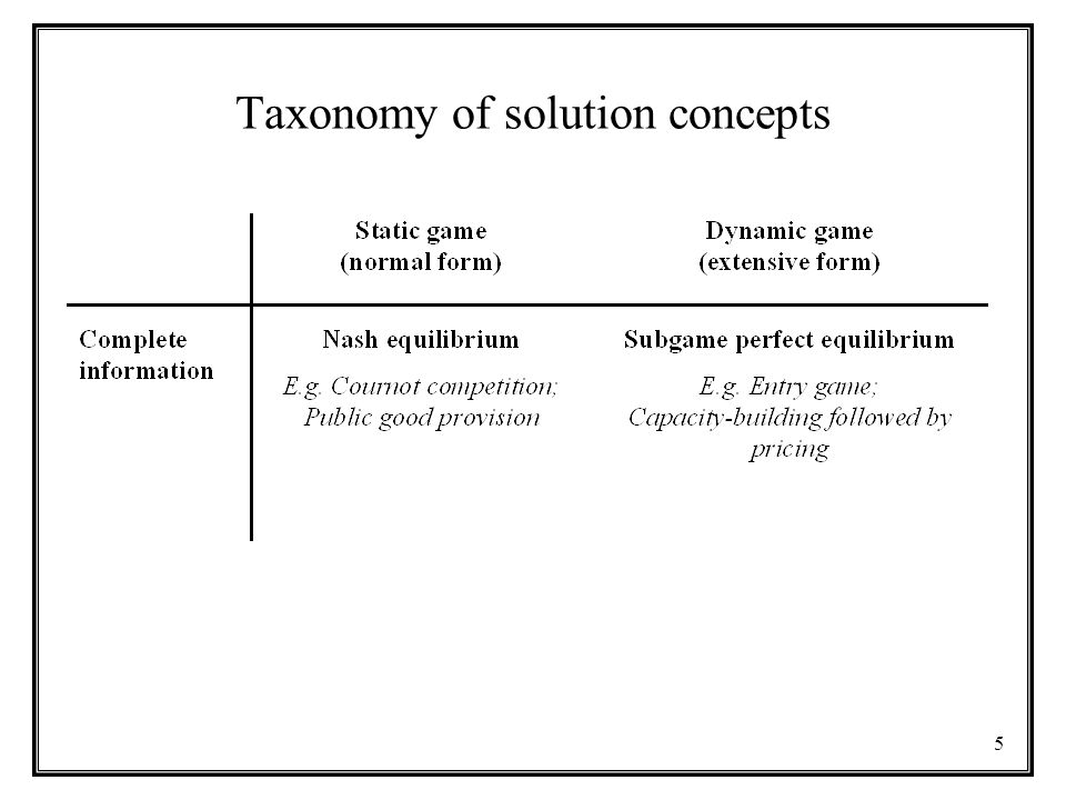 5 Taxonomy of solution concepts