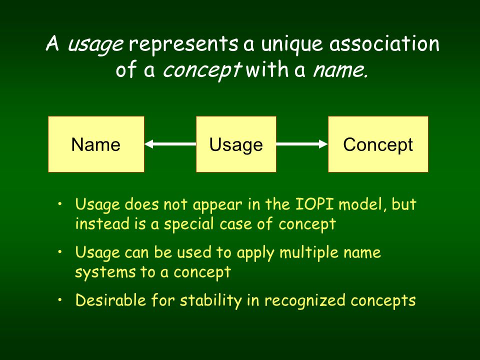 NameConceptUsage A usage represents a unique association of a concept with a name.