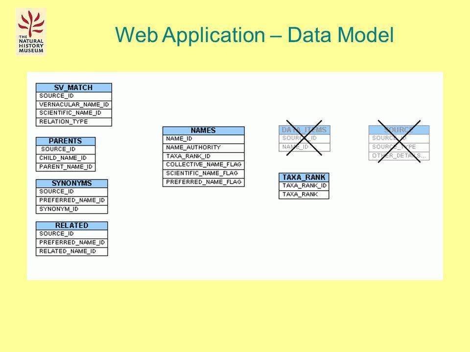 Web Application – Data Model