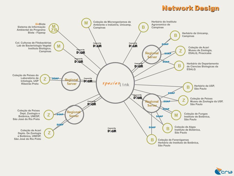 Regional Server Network Design