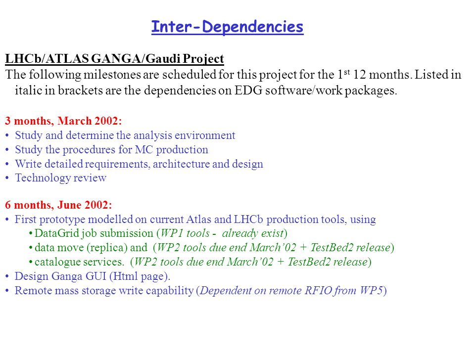 Inter-Dependencies LHCb/ATLAS GANGA/Gaudi Project The following milestones are scheduled for this project for the 1 st 12 months.