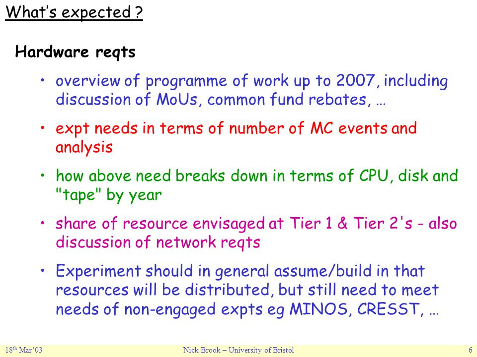 18 th Mar'03Nick Brook – University of Bristol6 What's expected ? Hardware reqts overview of programme of work up to 2007, including discussion of MoU