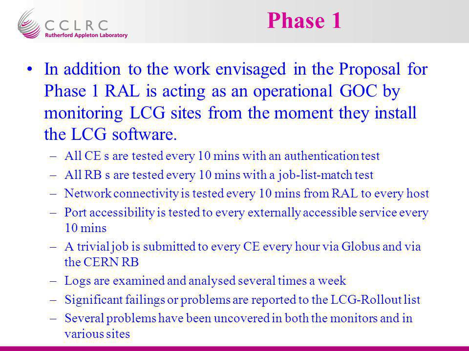 Phase 1 In addition to the work envisaged in the Proposal for Phase 1 RAL is acting as an operational GOC by monitoring LCG sites from the moment they