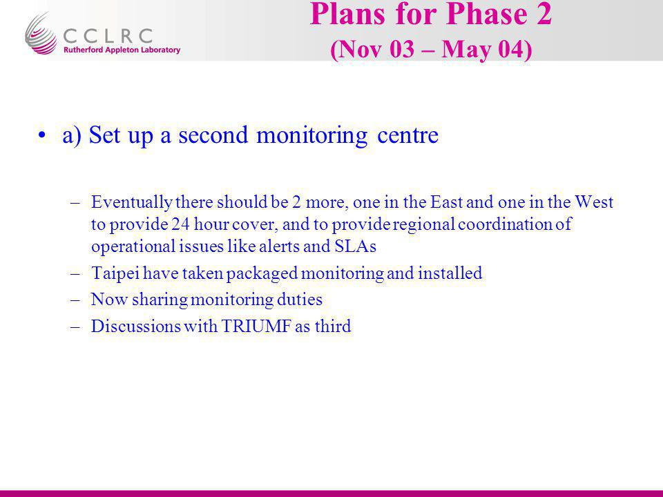 Plans for Phase 2 (Nov 03 – May 04) a) Set up a second monitoring centre –Eventually there should be 2 more, one in the East and one in the West to pr