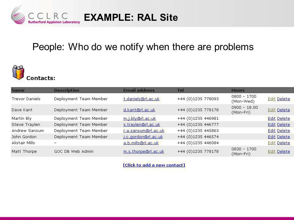 People: Who do we notify when there are problems EXAMPLE: RAL Site