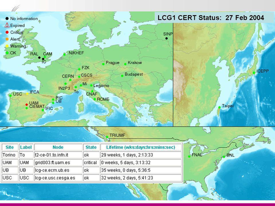 LCG1 CERT Status: 27 Feb 2004