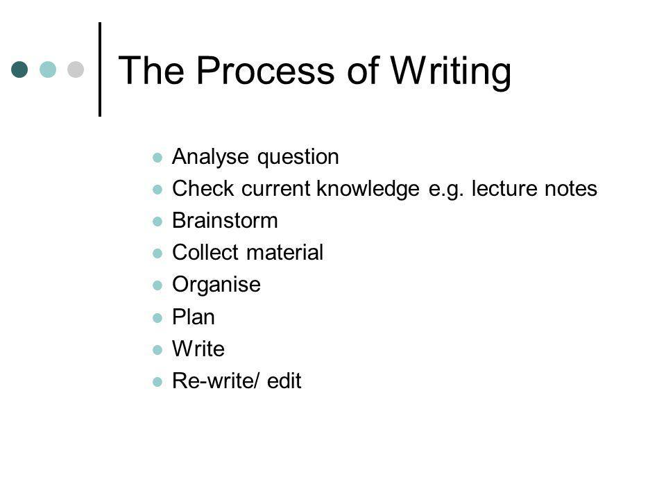 The Process of Writing Analyse question Check current knowledge e.g.