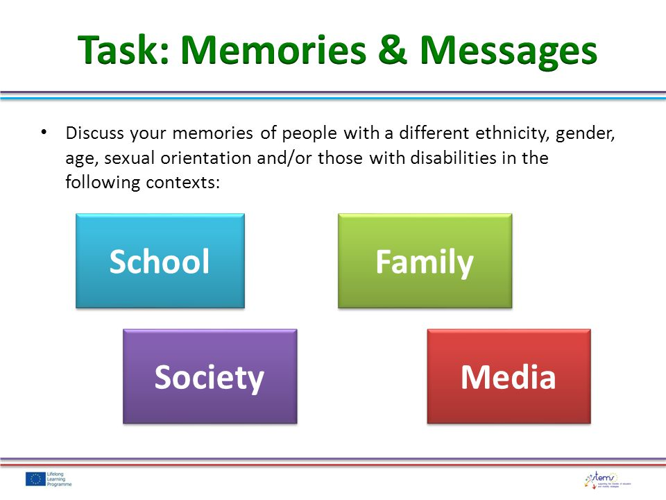 Discuss your memories of people with a different ethnicity, gender, age, sexual orientation and/or those with disabilities in the following contexts: School Media Society Family