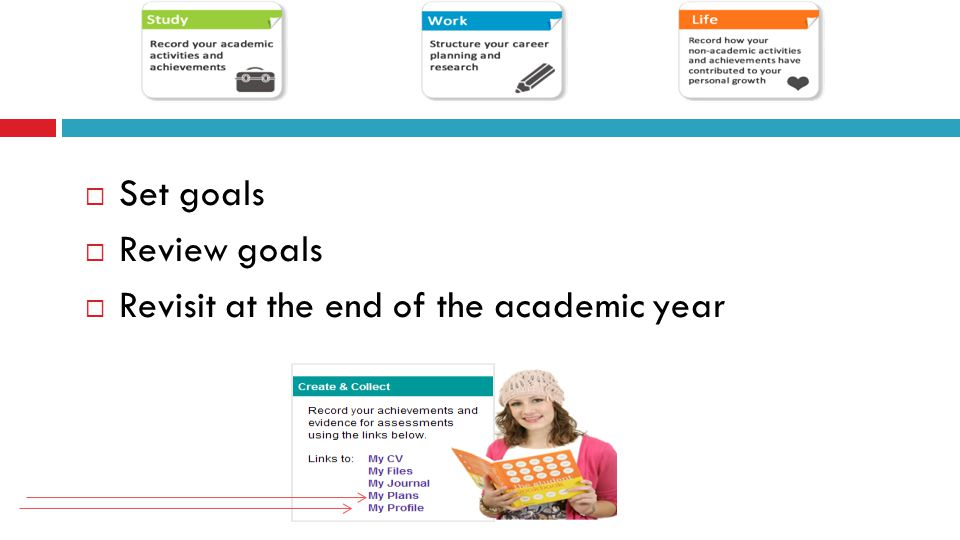  Set goals  Review goals  Revisit at the end of the academic year